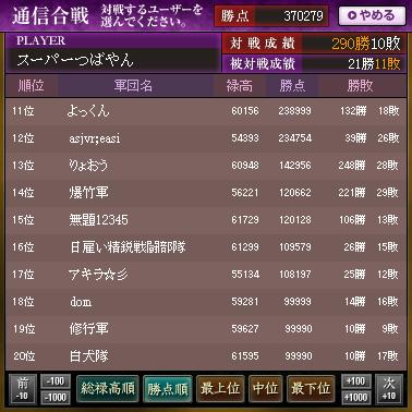 2017 4月戦ランキング11-20 リセ2分前(19:27)