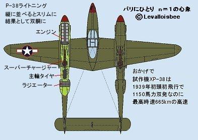 P38Fの縦型配置downsize