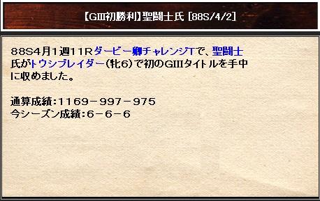 聖闘士垢レベル15
