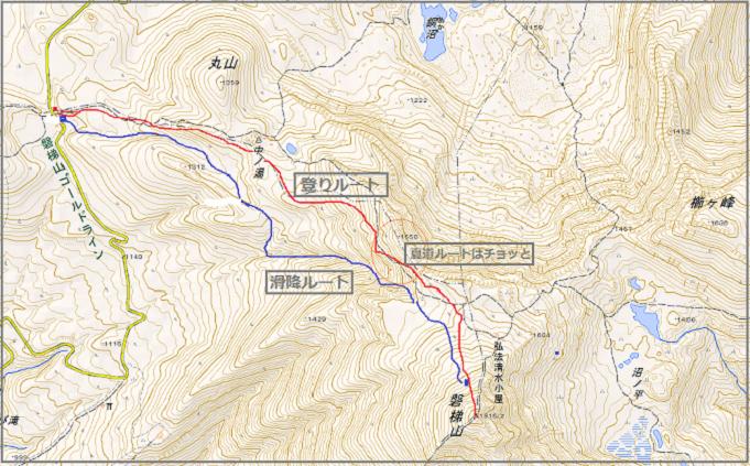 磐梯山ルート