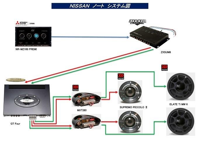 ノートシステム図