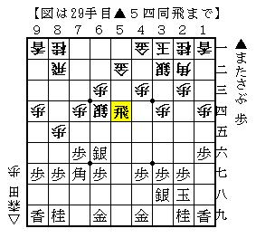 2017-03-21 対新田