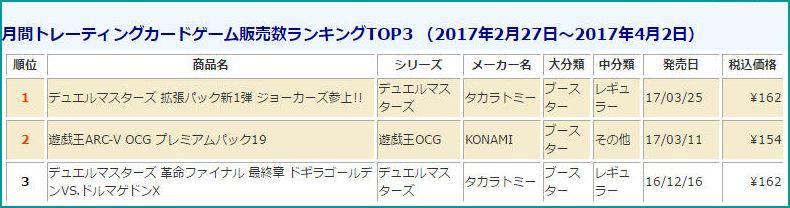 tcg-sales-ranking-201703-monthly-media-create-170414.jpg