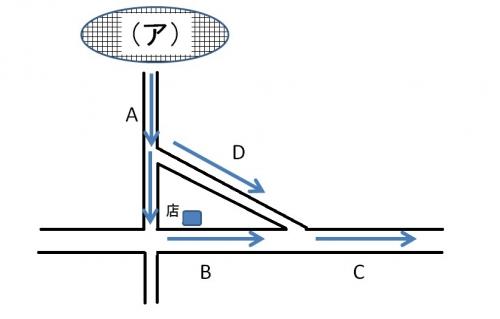 すっぽぬけ図2