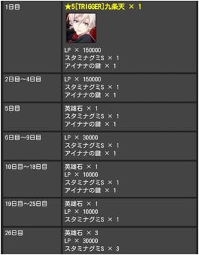 04-ログインボーナス詳細