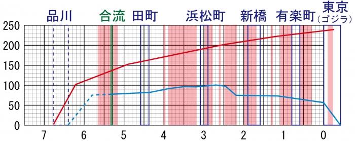 新幹線爆弾
