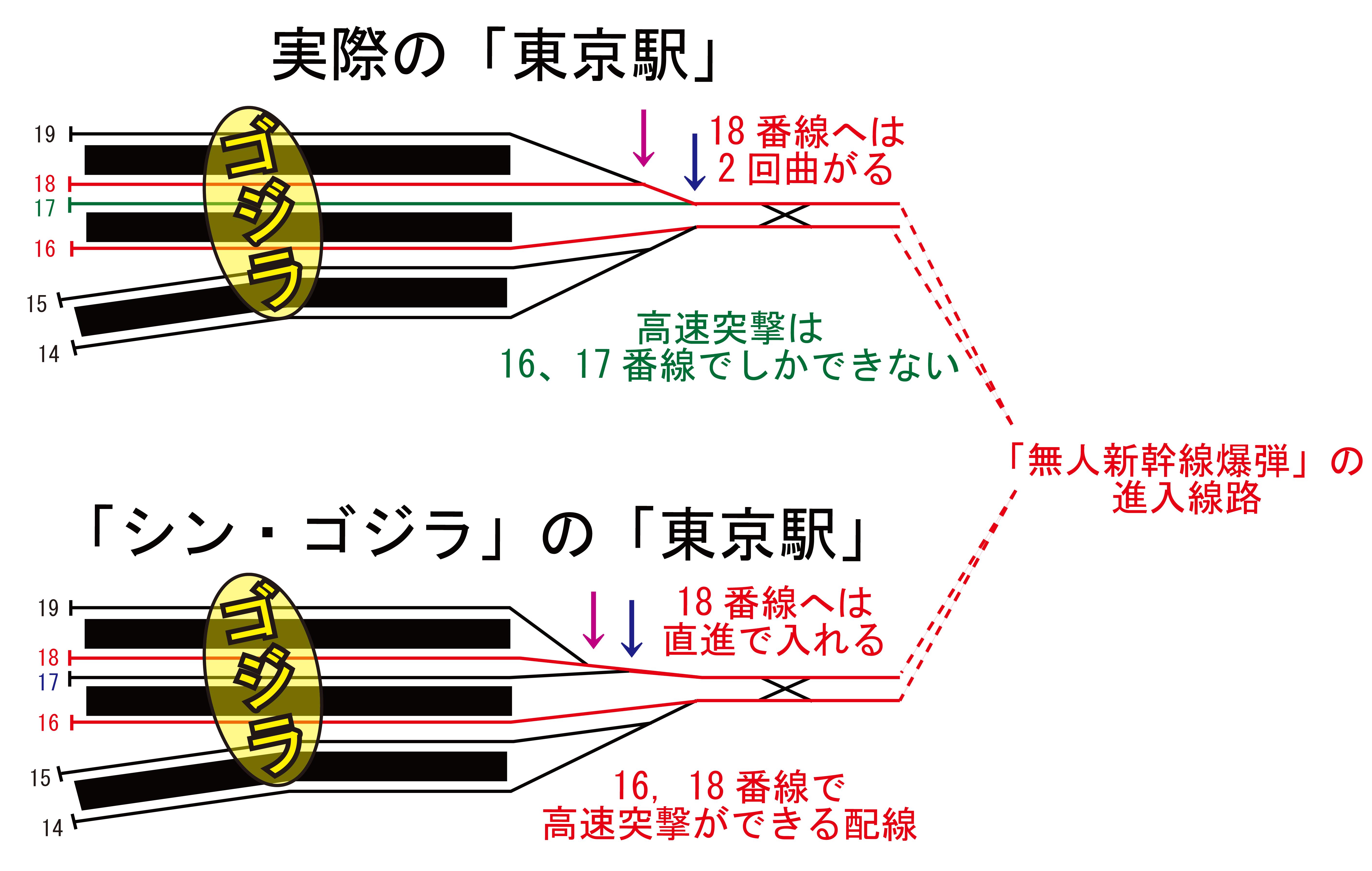 駅 停車 東海道 のぞみ 新幹線