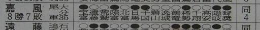 20170327・相撲11・嘉風にも殊勲賞を