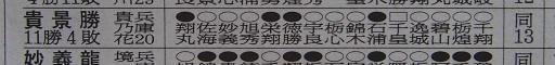 20170327・相撲10・敢闘賞=貴景勝