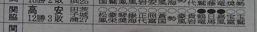20170327・相撲09・殊勲賞=高安