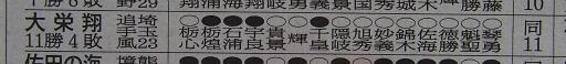 20170327・相撲13・大栄翔にも敢闘賞を