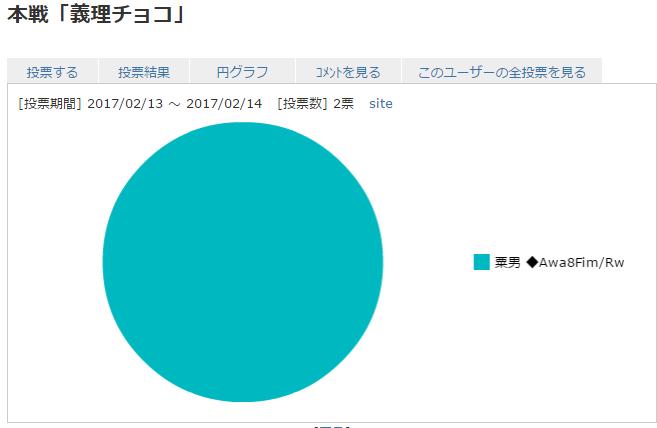 result_Giri_choco.png