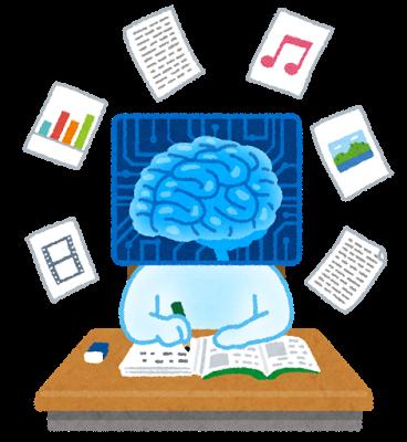 AI、学習