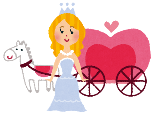 シンデレラ、姫