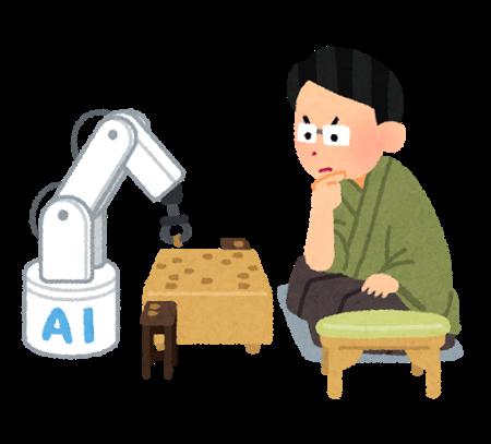 AI、対局、将棋