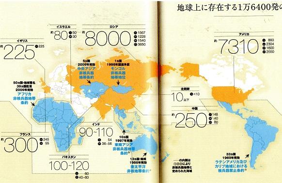 核兵器 保有地図