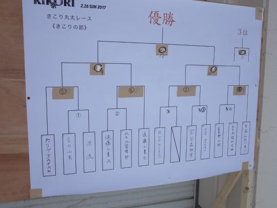 KIKORI祭48