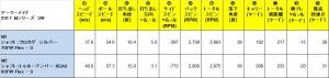 M12_FW_Data.jpg
