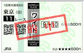 東京11R ワイド