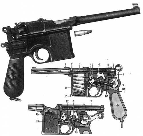 モーゼルC96!