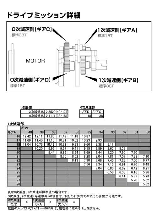 drive_mission_manual.jpg