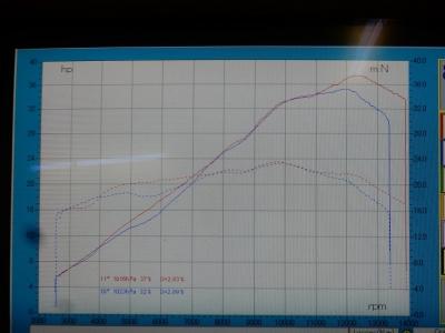 CBR250RR ノーマルパワーチェック (4)