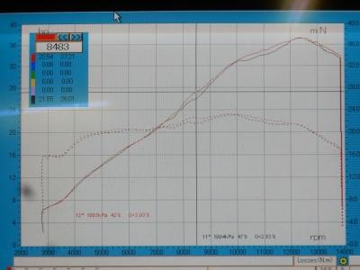 CBR250RR ノーマルパワーチェック (10)