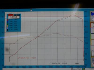 CBR250RR ノーマルパワーチェック (13)
