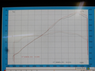 CBR250RR   スリップオンパワーチェック (3)