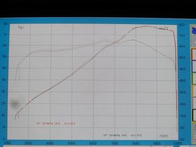 SV650ABS   プロトタイプ2  (1)