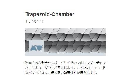 trapezoid-chamber.jpg