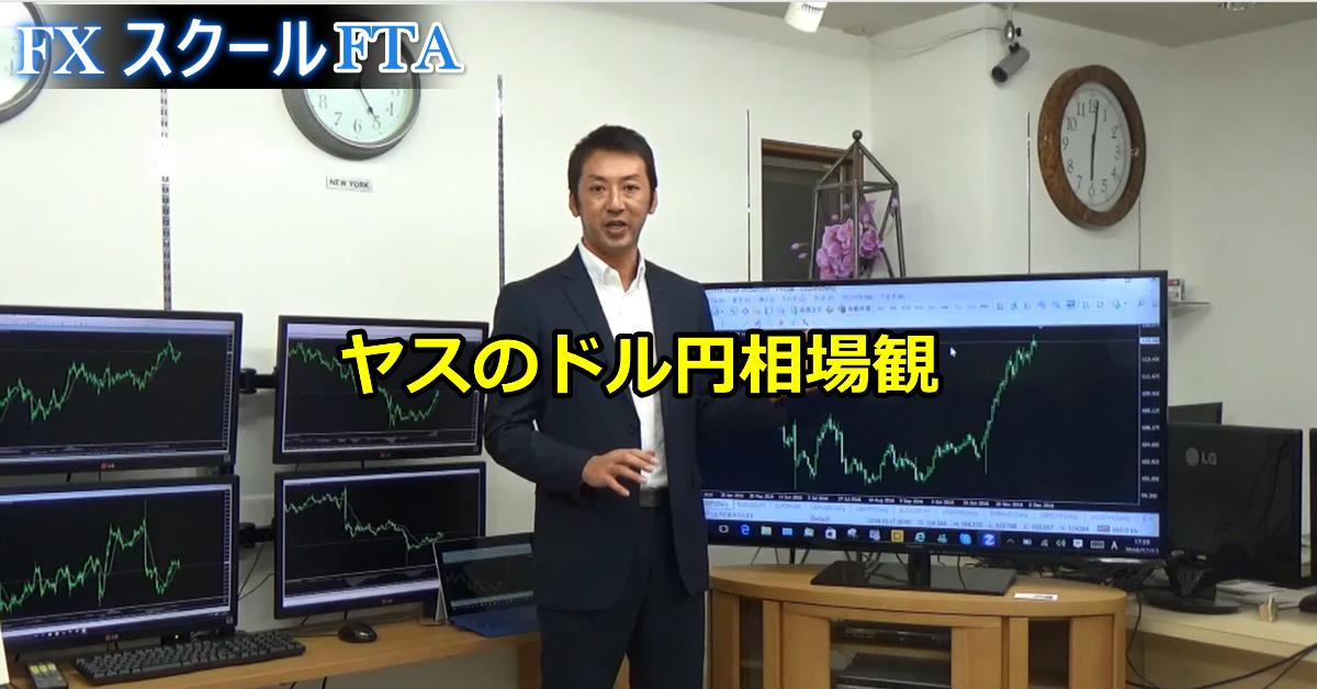 FB広告用ドル円相場勘