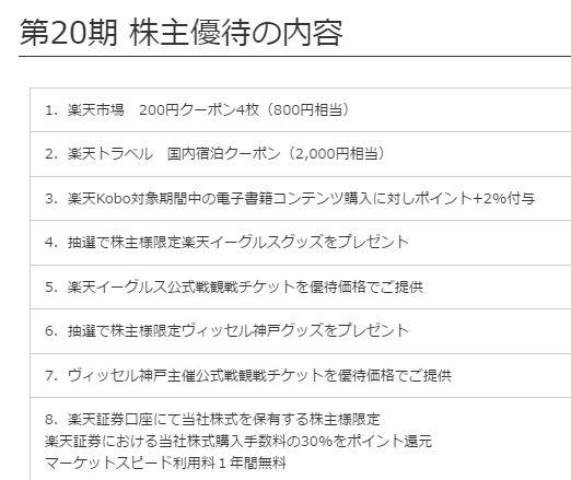 20期楽天株主優待