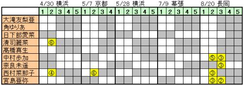 170420 (2)