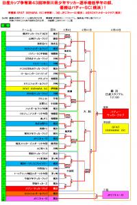 第43回 神奈川県少年サッカー選手権大会[低学年]ブロック大会優勝・中央大会進出 ベスト32 神奈川新聞掲載!(2017年2月3日(金))|少年サッカー