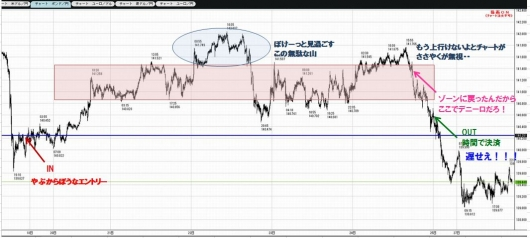 0217to0225GBPJPY5M
