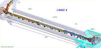 index線形加速器Linac4