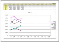 折れ線グラフのテンプレート・フォーマット・作り方