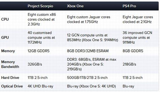 scapoapodxbox002.jpg