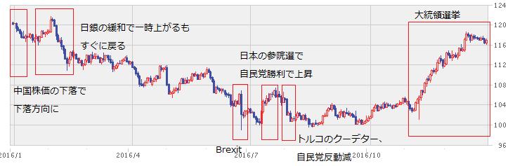 USD news