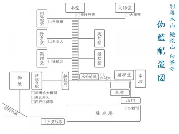 白峰寺伽藍配置図