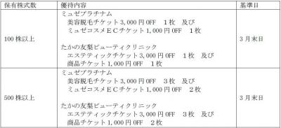 優待170312-1