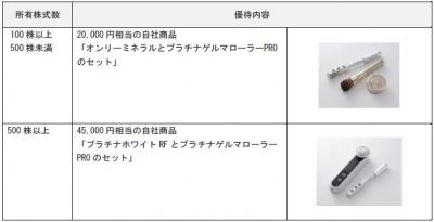 株主優待170315-1