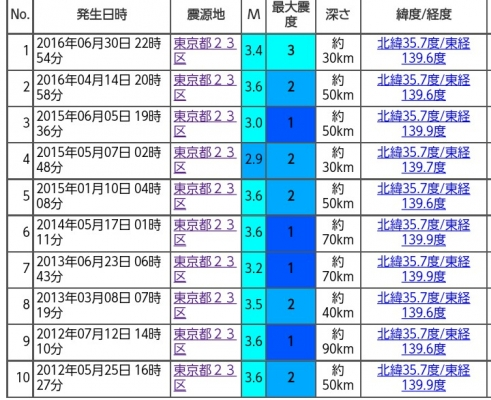 http://blog-imgs-121.fc2.com/o/k/a/okarutojishinyogen/news_1488274440_10702s.jpg
