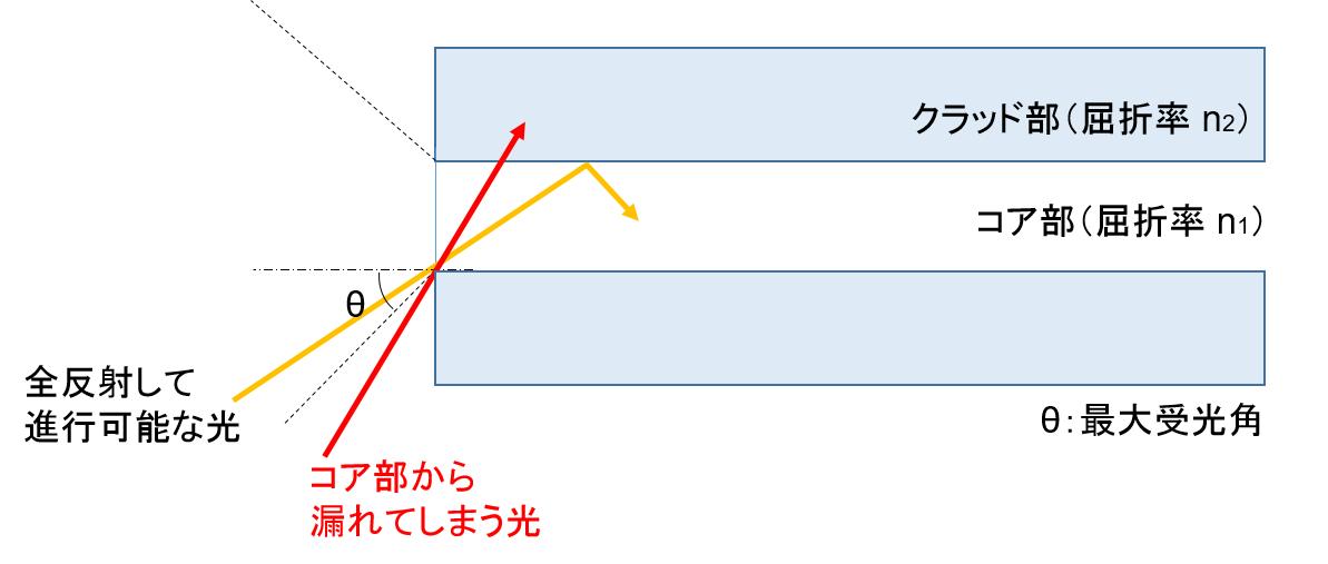 kaikou_suu.png