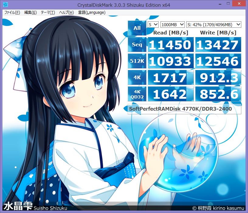SoftPerfectRAMDisk_4770K_DDR3_2400
