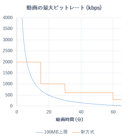 nicoenc_new201608_01.png