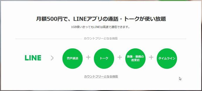 「LINEモバイル」は バリューコマースで自己購入がおすすめ