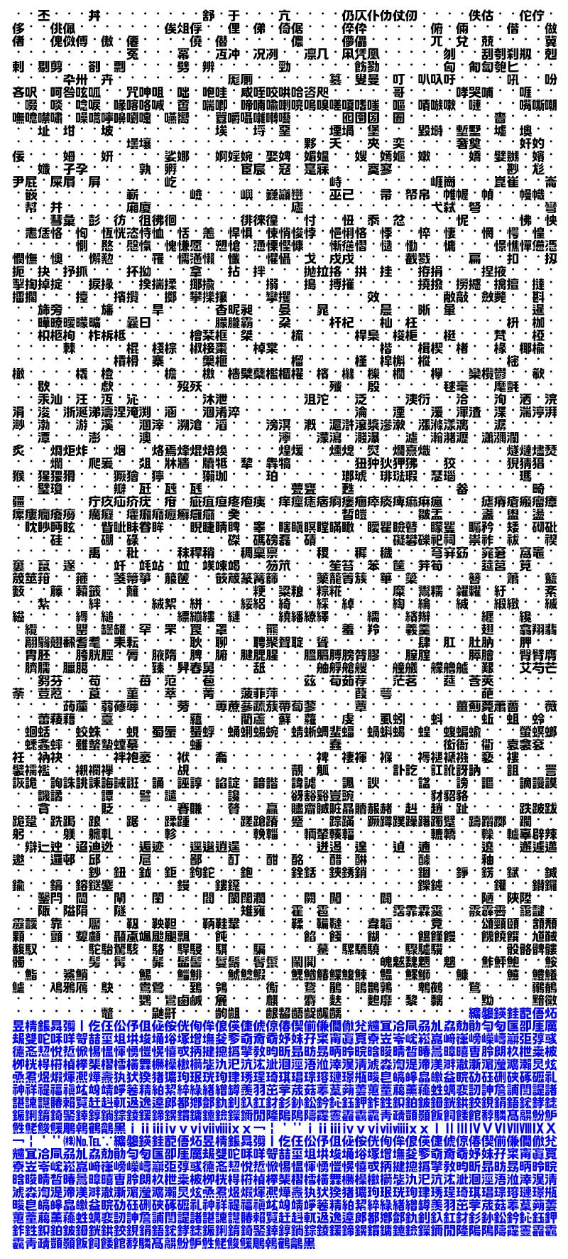 G2サンセリフ二水以降収容漢字