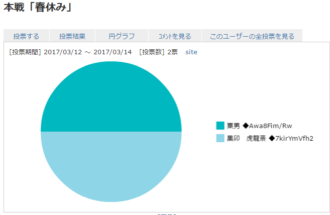 result_spring_break.png